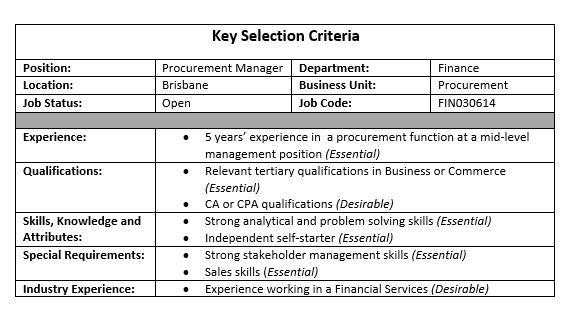 how to address key selection criteria in a cover letter - 28 ...